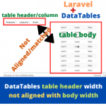 DataTables table header width not aligned with table body width | Laravel DataTables